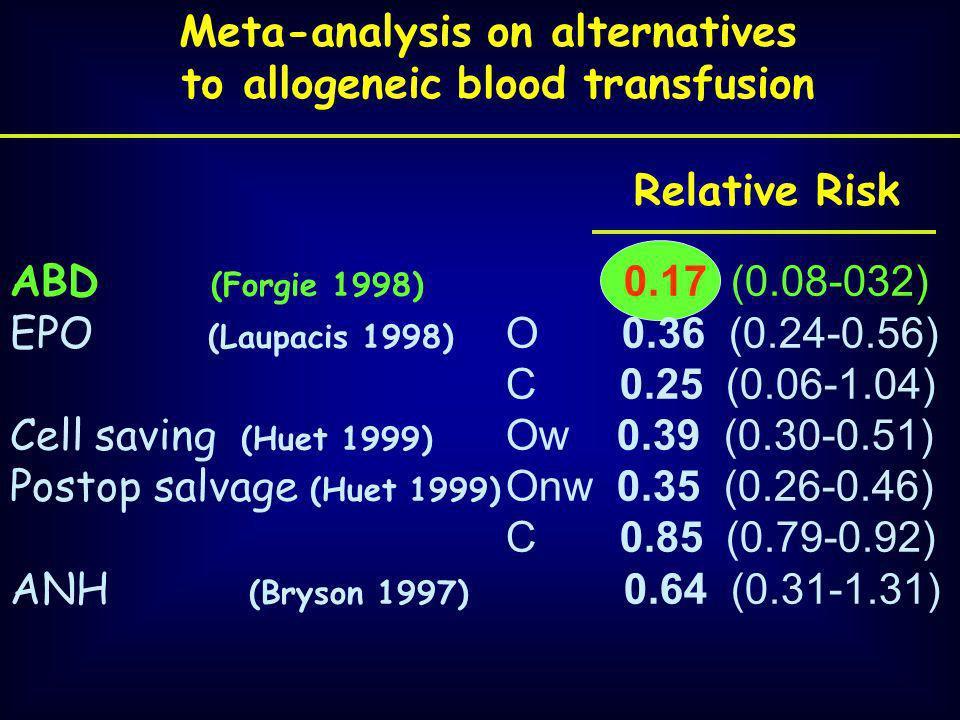 Meta-analysis on alternatives to allogeneic blood transfusion