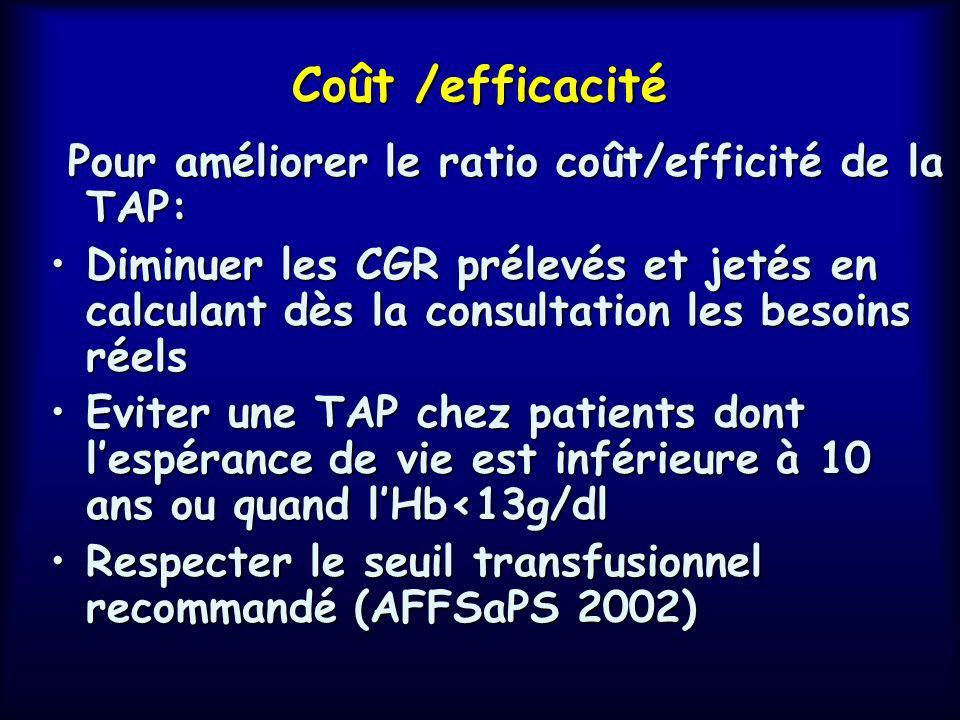 Coût /efficacité Pour améliorer le ratio coût/efficité de la TAP:
