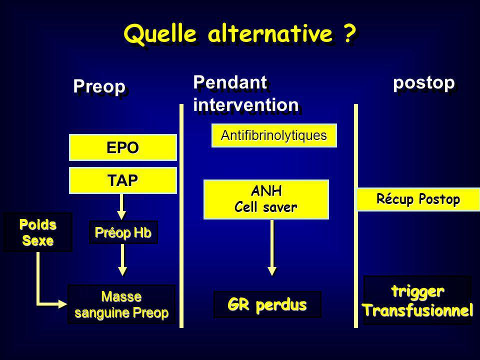 Quelle alternative Pendant intervention postop Preop EPO TAP trigger