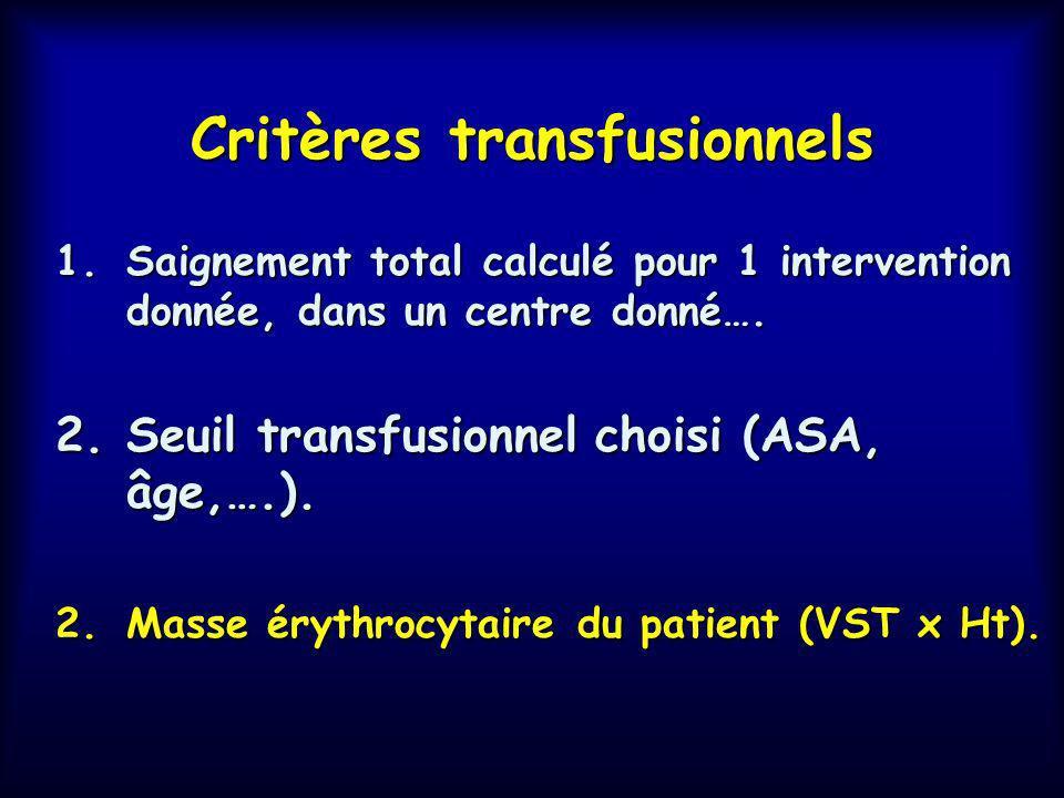 Critères transfusionnels