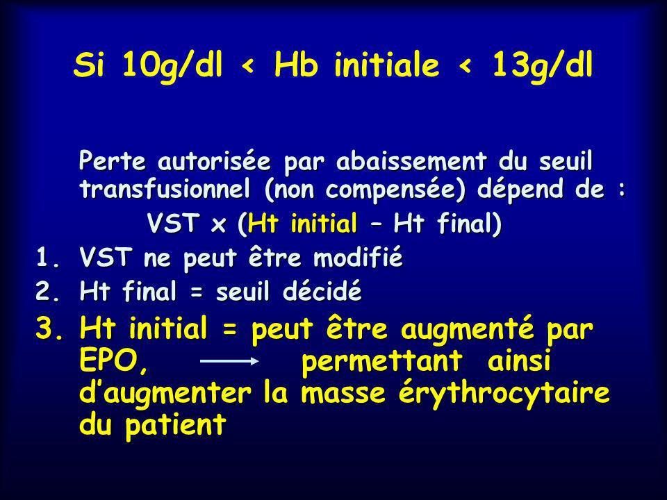 Si 10g/dl < Hb initiale < 13g/dl