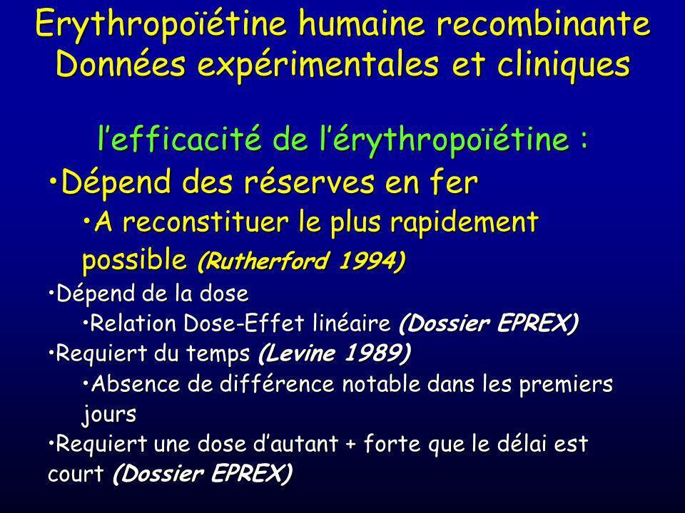 l'efficacité de l'érythropoïétine :