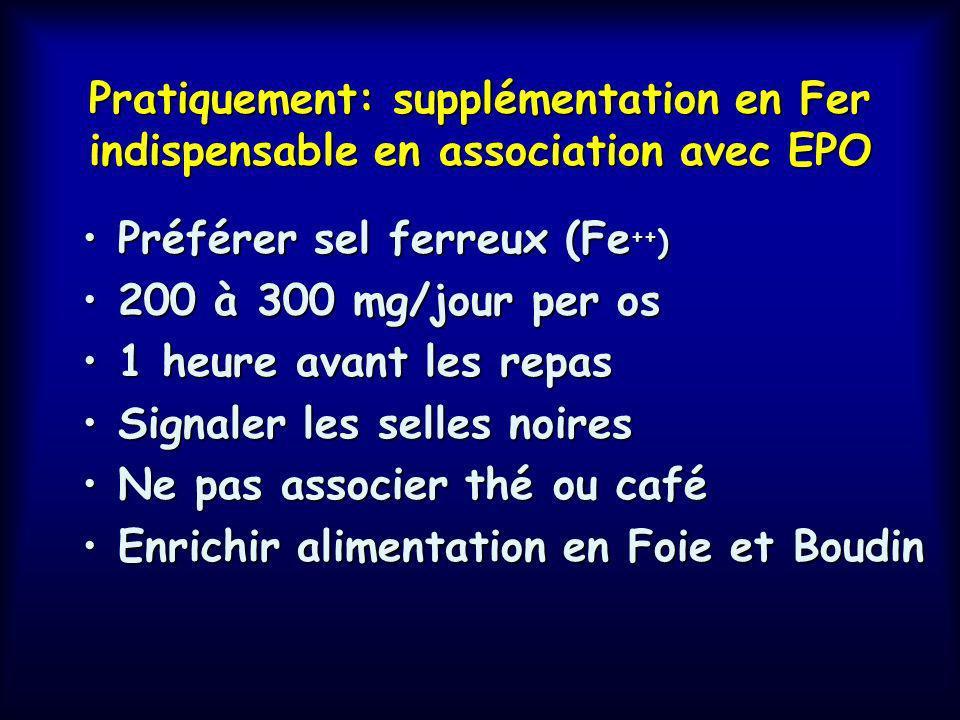 Pratiquement: supplémentation en Fer indispensable en association avec EPO