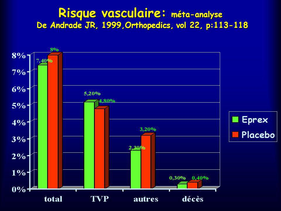 Risque vasculaire: méta-analyse De Andrade JR, 1999,Orthopedics, vol 22, p:113-118