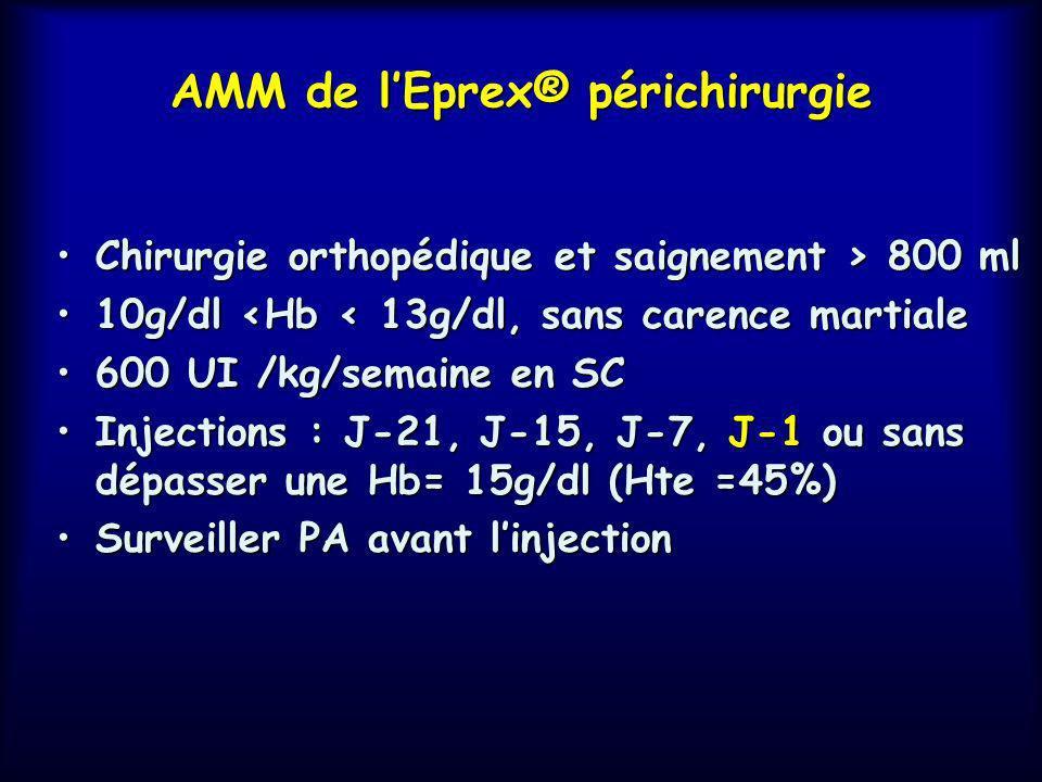 AMM de l'Eprex® périchirurgie