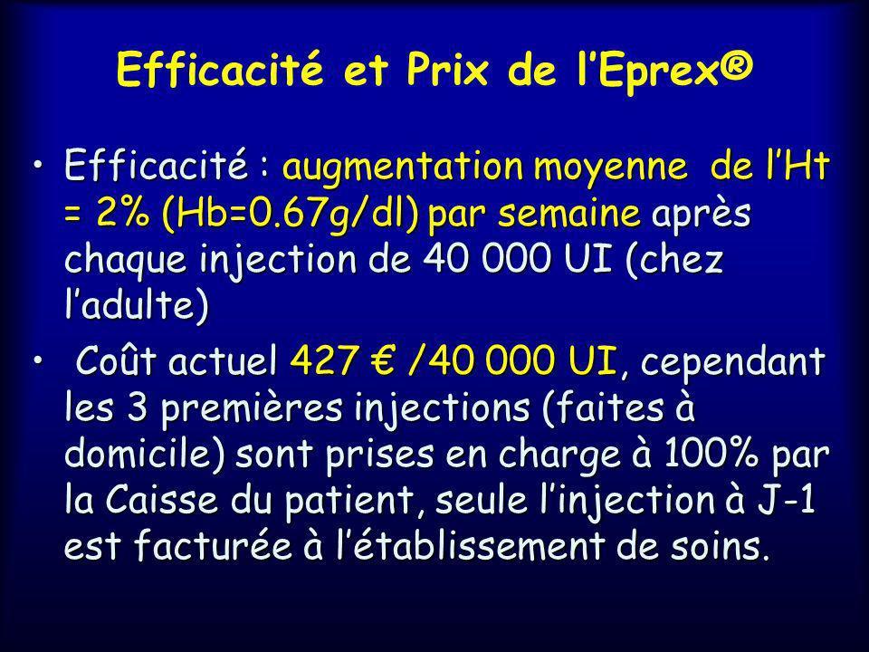 Efficacité et Prix de l'Eprex®