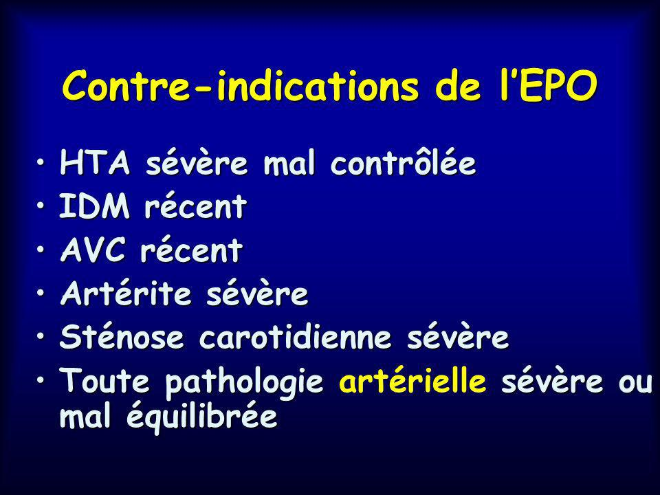 Contre-indications de l'EPO
