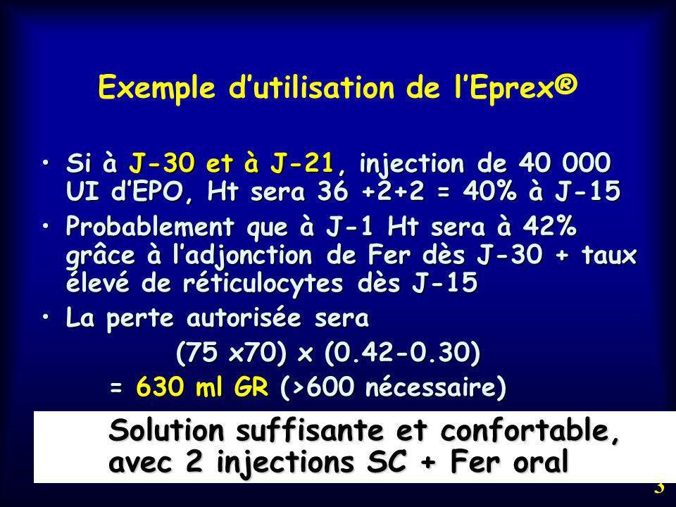 Exemple d'utilisation de l'Eprex®