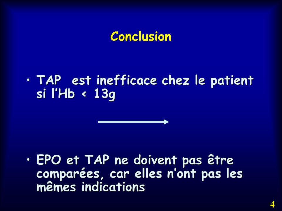 TAP est inefficace chez le patient si l'Hb < 13g