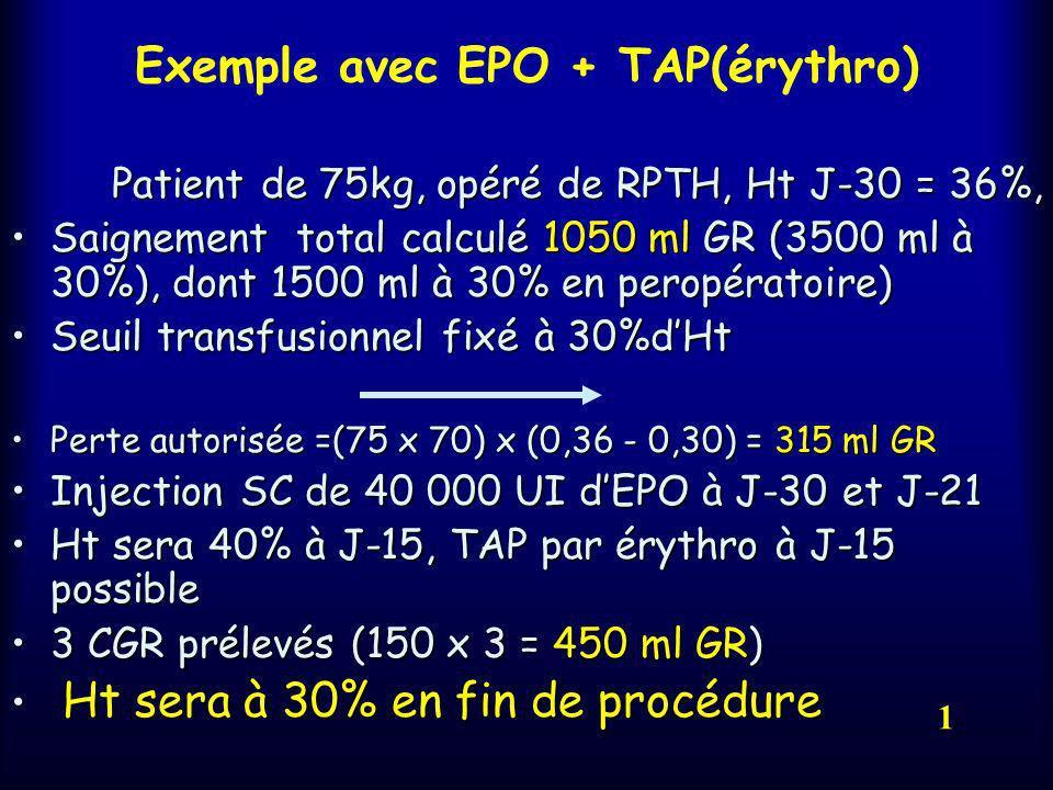 Exemple avec EPO + TAP(érythro)