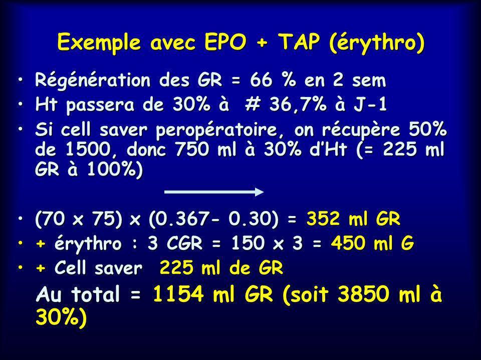 Exemple avec EPO + TAP (érythro)