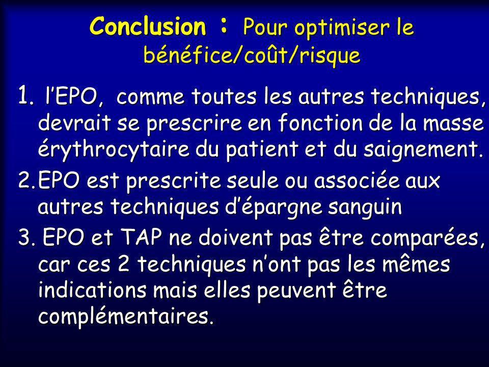 Conclusion : Pour optimiser le bénéfice/coût/risque