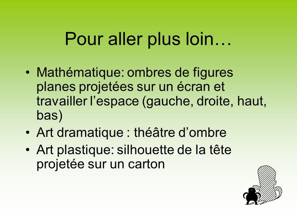 Pour aller plus loin… Mathématique: ombres de figures planes projetées sur un écran et travailler l'espace (gauche, droite, haut, bas)