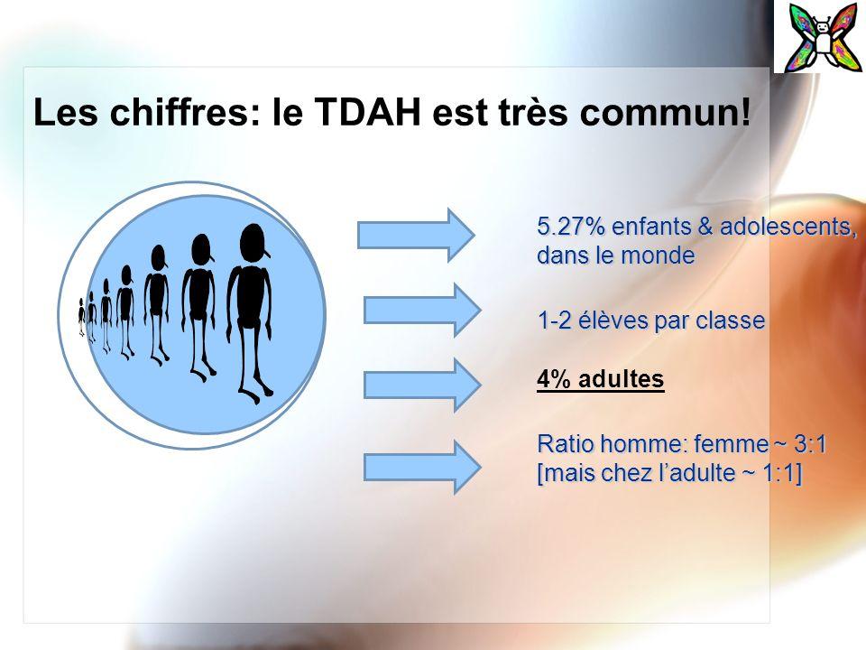 Les chiffres: le TDAH est très commun!