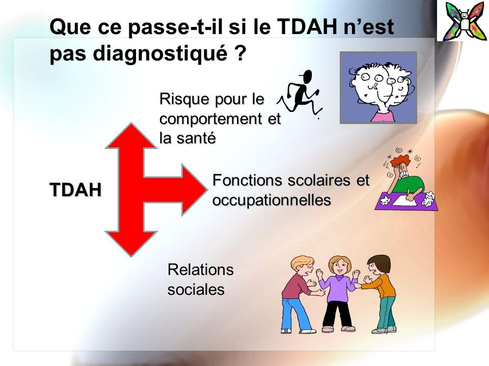Que ce passe-t-il si le TDAH n'est pas diagnostiqué