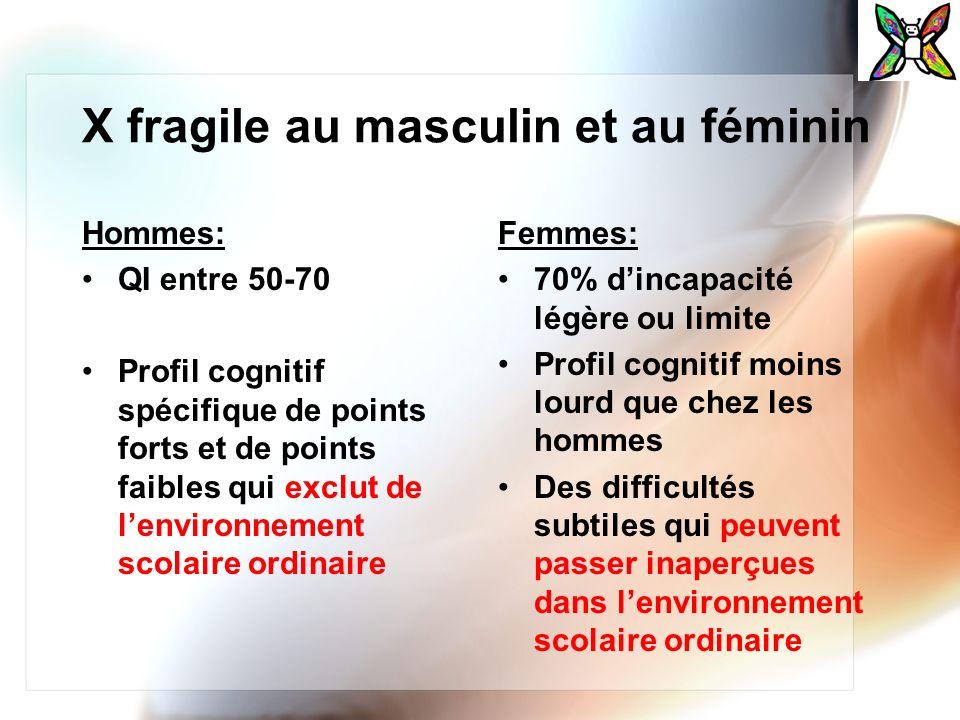 X fragile au masculin et au féminin
