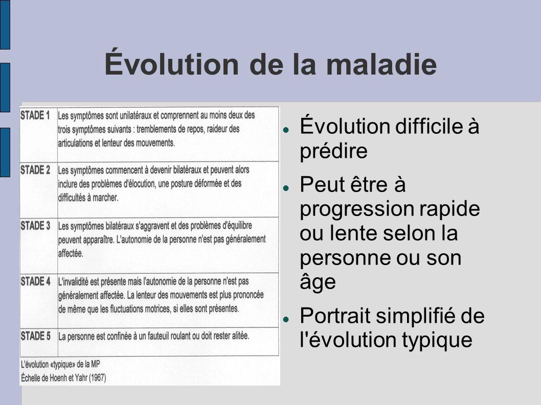 Évolution de la maladie