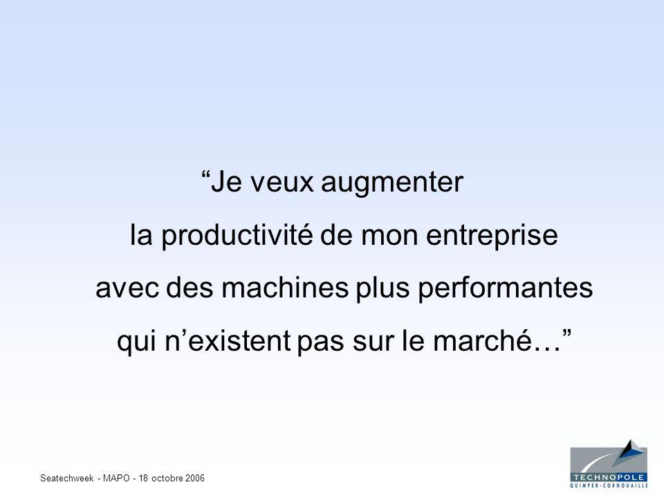 Je veux augmenter la productivité de mon entreprise avec des machines plus performantes qui n'existent pas sur le marché…