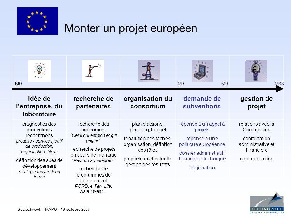 monter un projet europ 233 en ppt t 233 l 233 charger