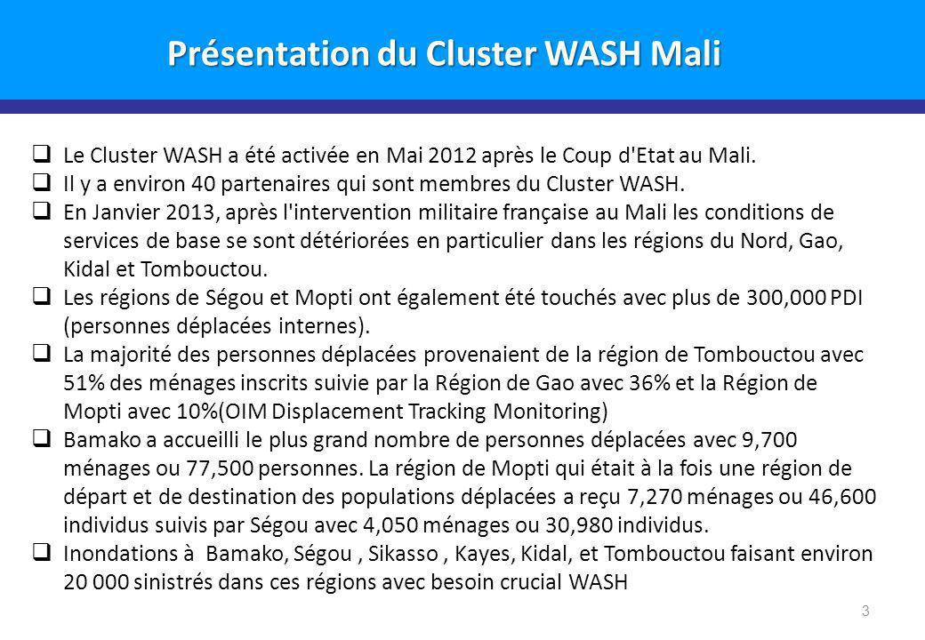 Présentation du Cluster WASH Mali
