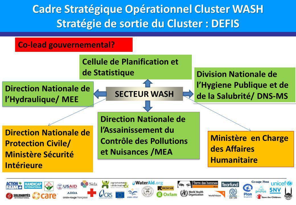 Cadre Stratégique Opérationnel Cluster WASH