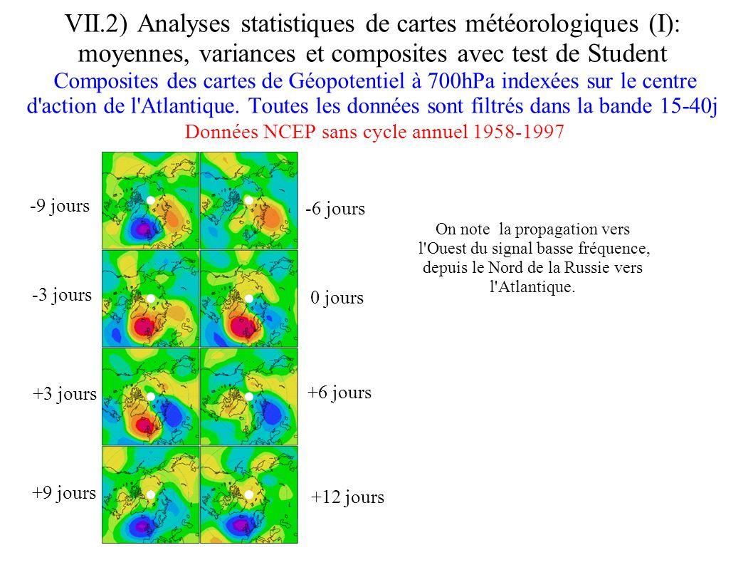 VII.2) Analyses statistiques de cartes météorologiques (I): moyennes, variances et composites avec test de Student Composites des cartes de Géopotentiel à 700hPa indexées sur le centre d action de l Atlantique. Toutes les données sont filtrés dans la bande 15-40j Données NCEP sans cycle annuel 1958-1997