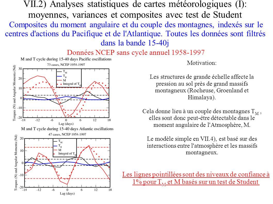 VII.2) Analyses statistiques de cartes météorologiques (I): moyennes, variances et composites avec test de Student Composites du moment angulaire et du couple des montagnes, indexés sur le centres d actions du Pacifique et de l Atlantique. Toutes les données sont filtrés dans la bande 15-40j Données NCEP sans cycle annuel 1958-1997