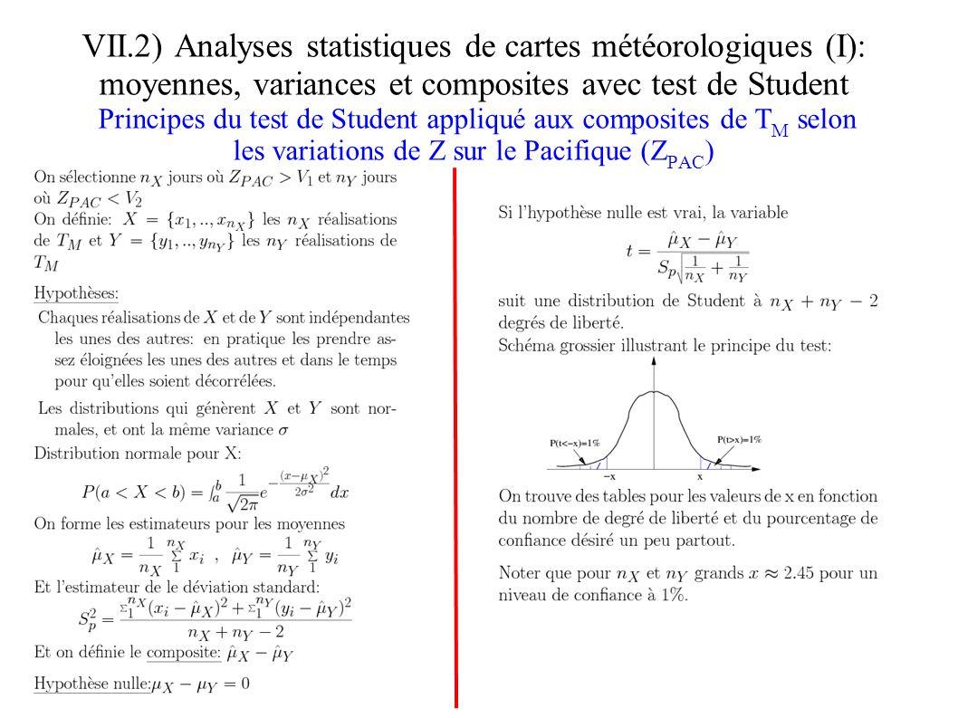 VII.2) Analyses statistiques de cartes météorologiques (I): moyennes, variances et composites avec test de Student Principes du test de Student appliqué aux composites de TM selon les variations de Z sur le Pacifique (ZPAC)