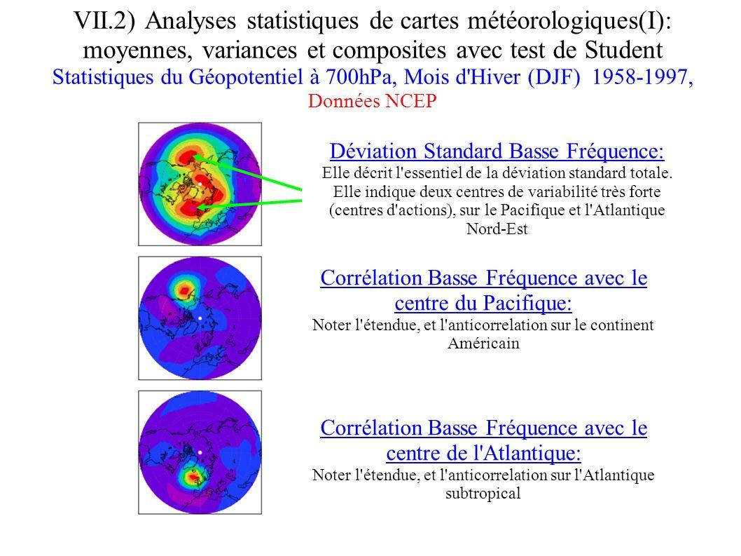 VII.2) Analyses statistiques de cartes météorologiques(I): moyennes, variances et composites avec test de Student Statistiques du Géopotentiel à 700hPa, Mois d Hiver (DJF) 1958-1997, Données NCEP