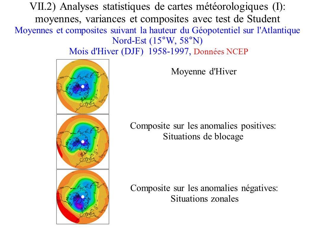 VII.2) Analyses statistiques de cartes météorologiques (I): moyennes, variances et composites avec test de Student Moyennes et composites suivant la hauteur du Géopotentiel sur l Atlantique Nord-Est (15°W, 58°N) Mois d Hiver (DJF) 1958-1997, Données NCEP