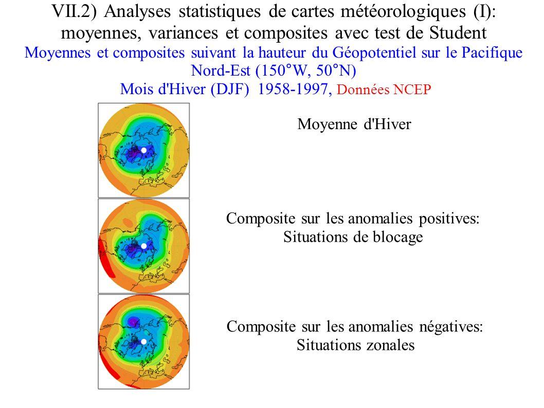 VII.2) Analyses statistiques de cartes météorologiques (I): moyennes, variances et composites avec test de Student Moyennes et composites suivant la hauteur du Géopotentiel sur le Pacifique Nord-Est (150°W, 50°N) Mois d Hiver (DJF) 1958-1997, Données NCEP