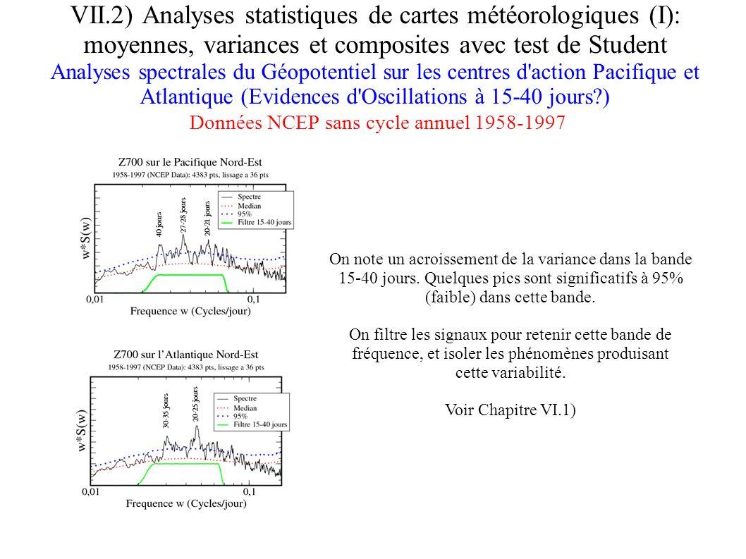 VII.2) Analyses statistiques de cartes météorologiques (I): moyennes, variances et composites avec test de Student Analyses spectrales du Géopotentiel sur les centres d action Pacifique et Atlantique (Evidences d Oscillations à 15-40 jours ) Données NCEP sans cycle annuel 1958-1997