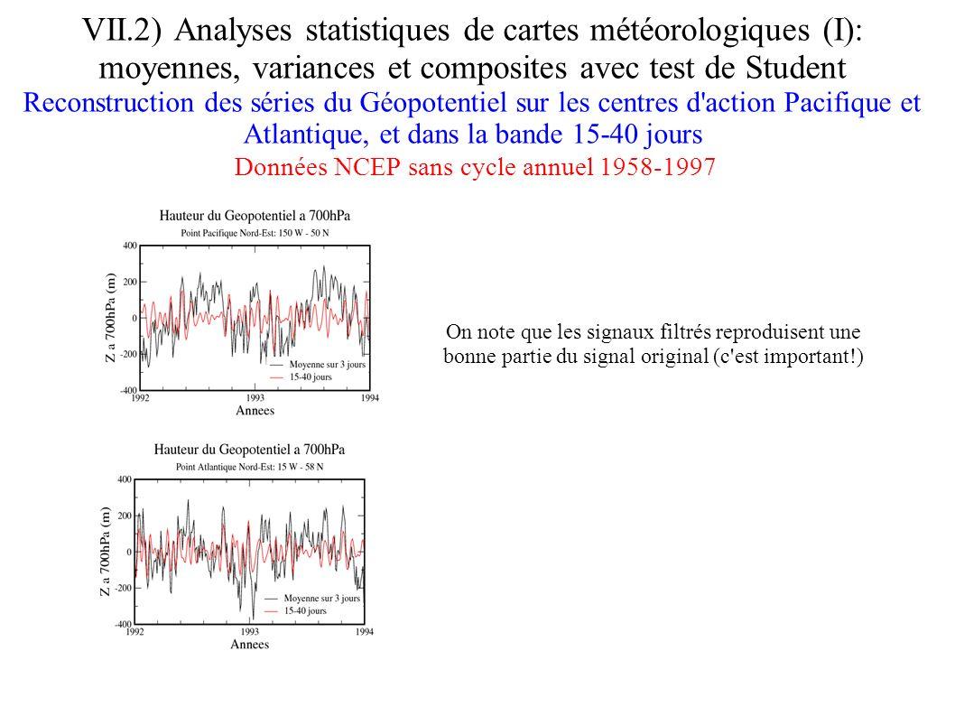 VII.2) Analyses statistiques de cartes météorologiques (I): moyennes, variances et composites avec test de Student Reconstruction des séries du Géopotentiel sur les centres d action Pacifique et Atlantique, et dans la bande 15-40 jours Données NCEP sans cycle annuel 1958-1997