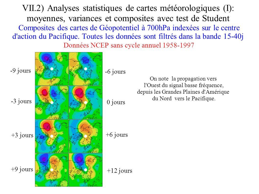 VII.2) Analyses statistiques de cartes météorologiques (I): moyennes, variances et composites avec test de Student Composites des cartes de Géopotentiel à 700hPa indexées sur le centre d action du Pacifique. Toutes les données sont filtrés dans la bande 15-40j Données NCEP sans cycle annuel 1958-1997