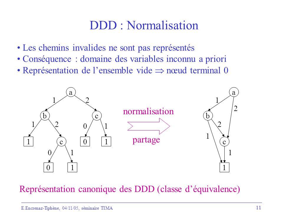 DDD : Normalisation Les chemins invalides ne sont pas représentés