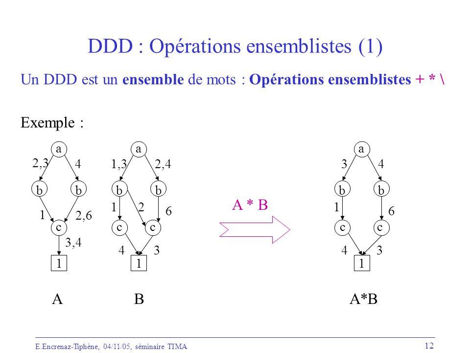 DDD : Opérations ensemblistes (1)