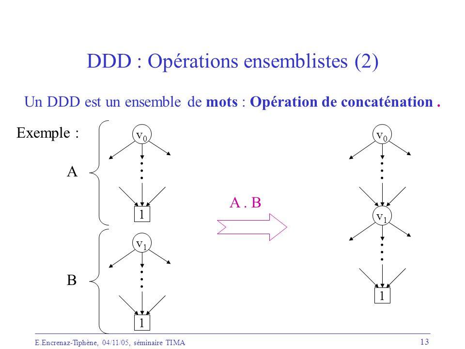 DDD : Opérations ensemblistes (2)