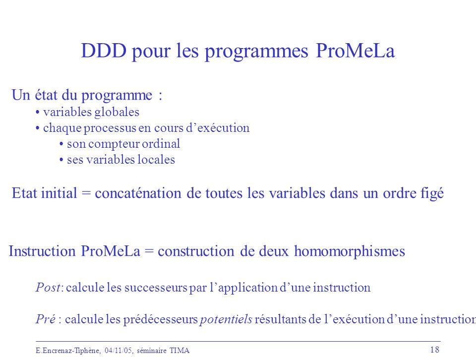 DDD pour les programmes ProMeLa