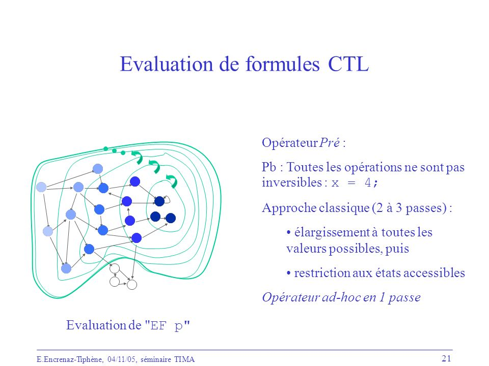 Evaluation de formules CTL