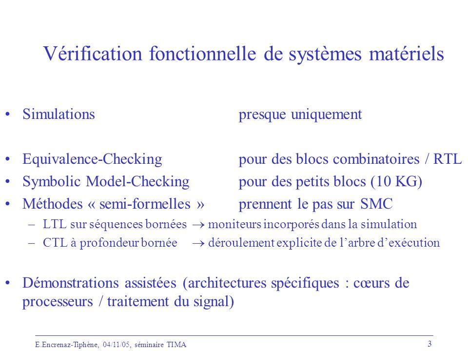 Vérification fonctionnelle de systèmes matériels