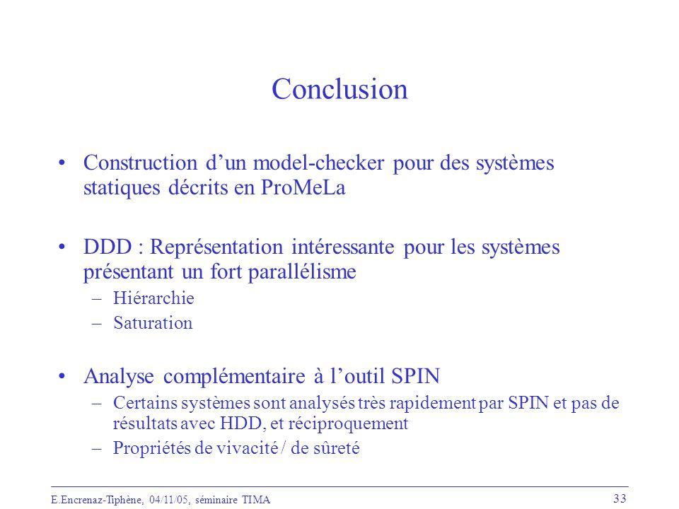 Conclusion Construction d'un model-checker pour des systèmes statiques décrits en ProMeLa.