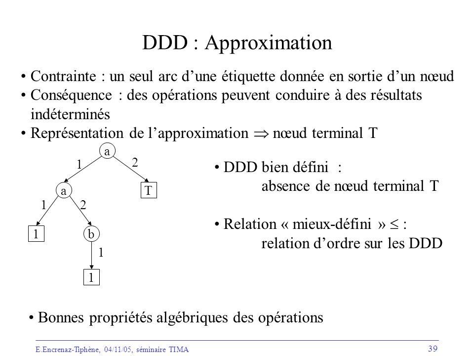 DDD : Approximation Contrainte : un seul arc d'une étiquette donnée en sortie d'un nœud.