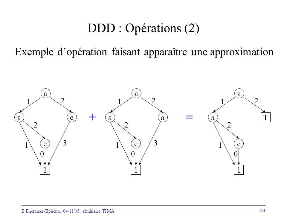DDD : Opérations (2) Exemple d'opération faisant apparaître une approximation. a. c. 1. 2. 3. a.