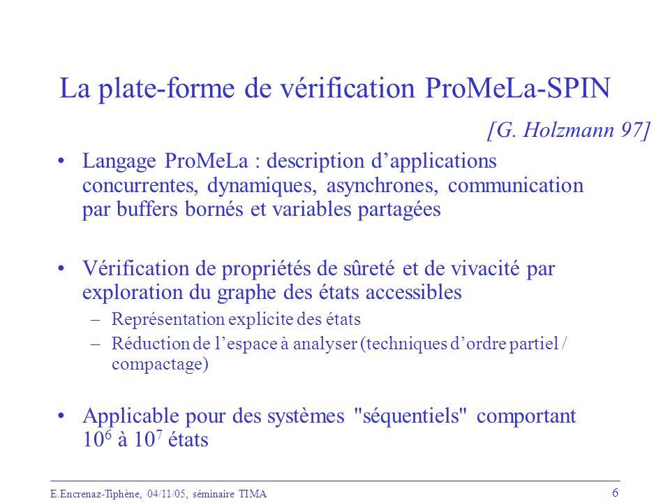 La plate-forme de vérification ProMeLa-SPIN