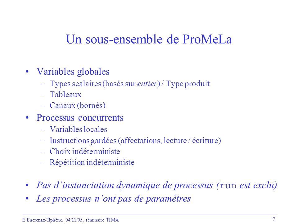 Un sous-ensemble de ProMeLa
