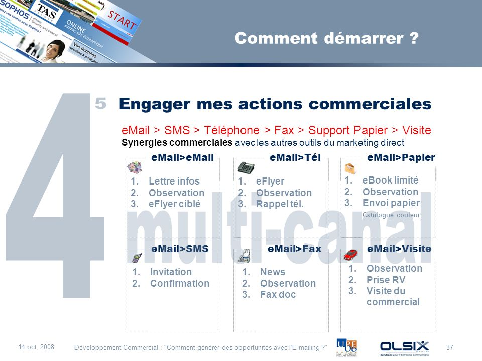 4 5 multi-canal Comment démarrer Engager mes actions commerciales