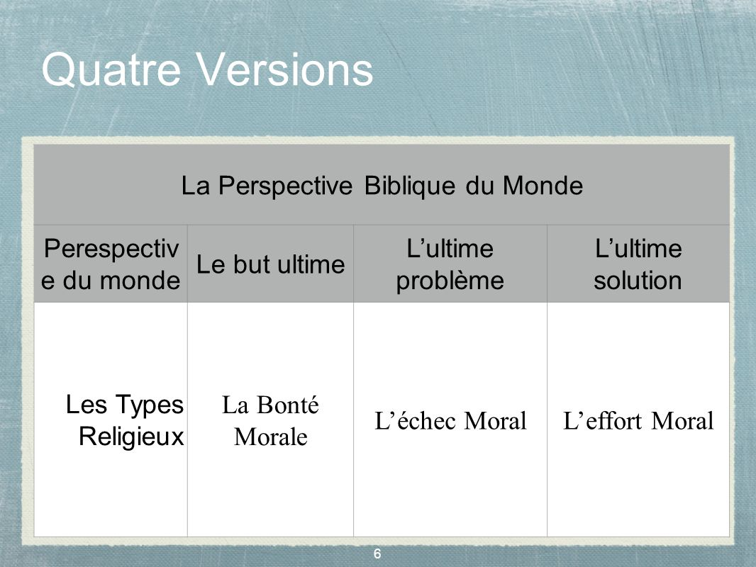 La Perspective Biblique du Monde
