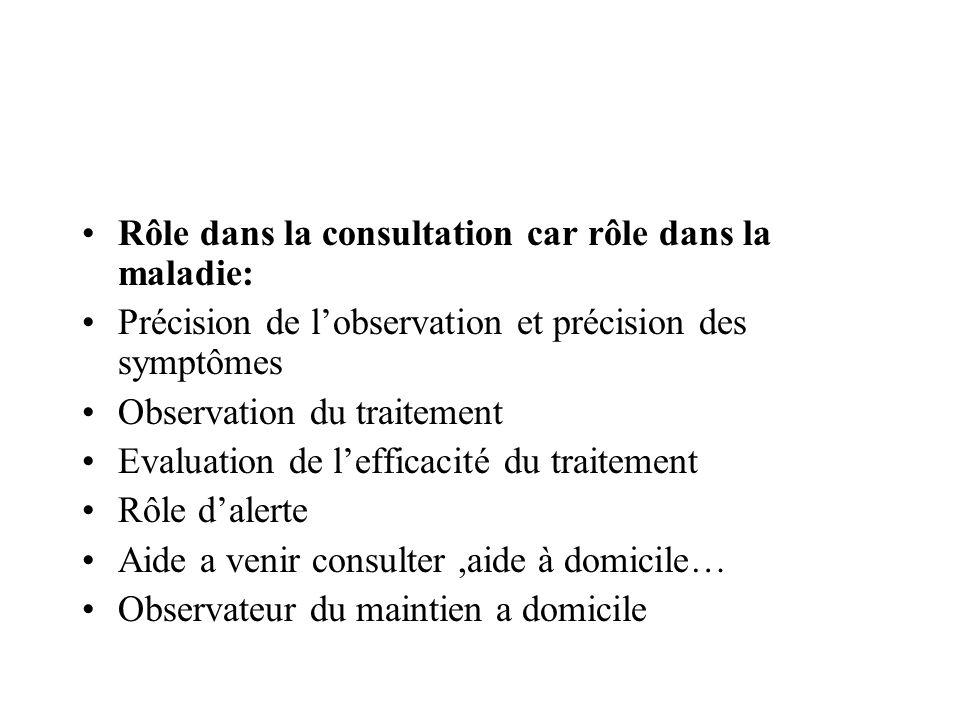 Rôle dans la consultation car rôle dans la maladie: