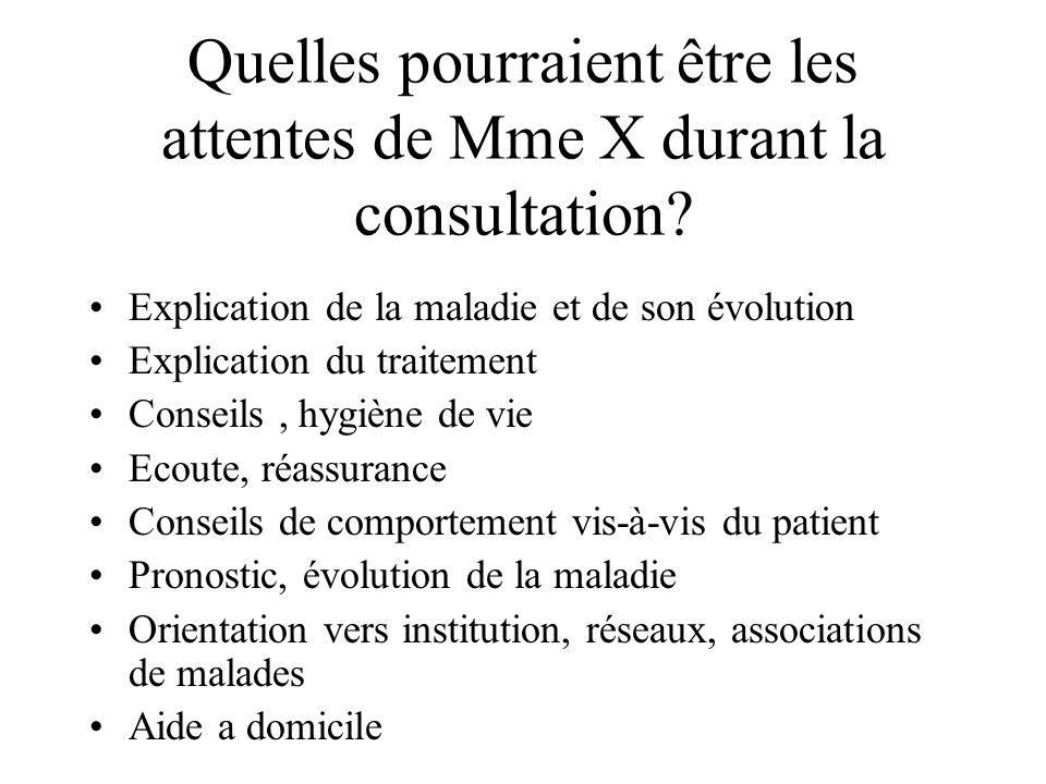 Quelles pourraient être les attentes de Mme X durant la consultation