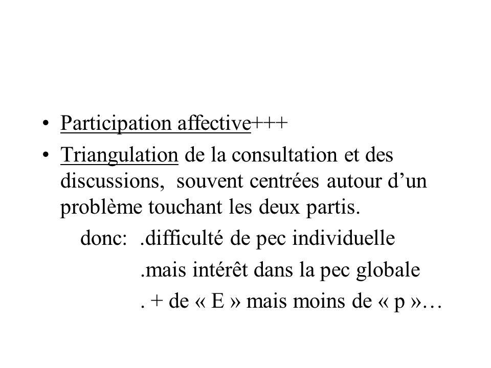 Participation affective+++